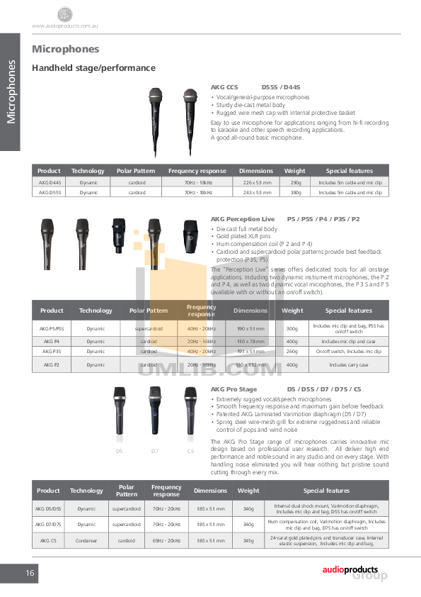 pdf for Crown Other PCC-170 Microphones manual