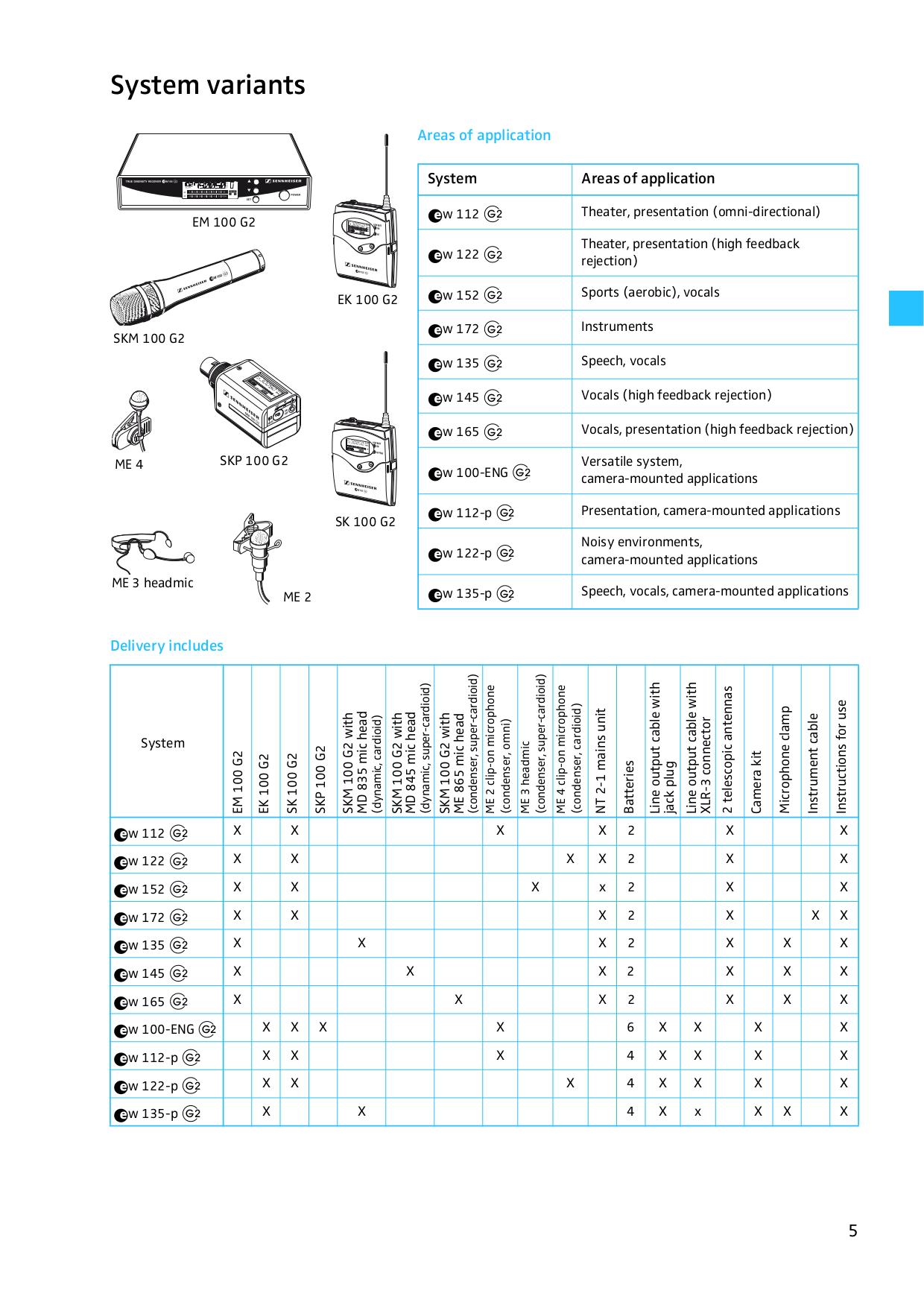 pdf manual for sennheiser receiver em 100 rh umlib com sennheiser ew100 g3 manual pdf sennheiser ew 100 g2 manual español