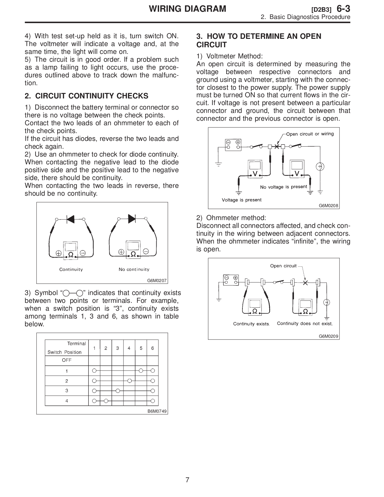 Wiring Diagram.pdf 5 srs d21 wiring diagram gandul 45 77 79 119 Basic Electrical Wiring Diagrams at gsmportal.co