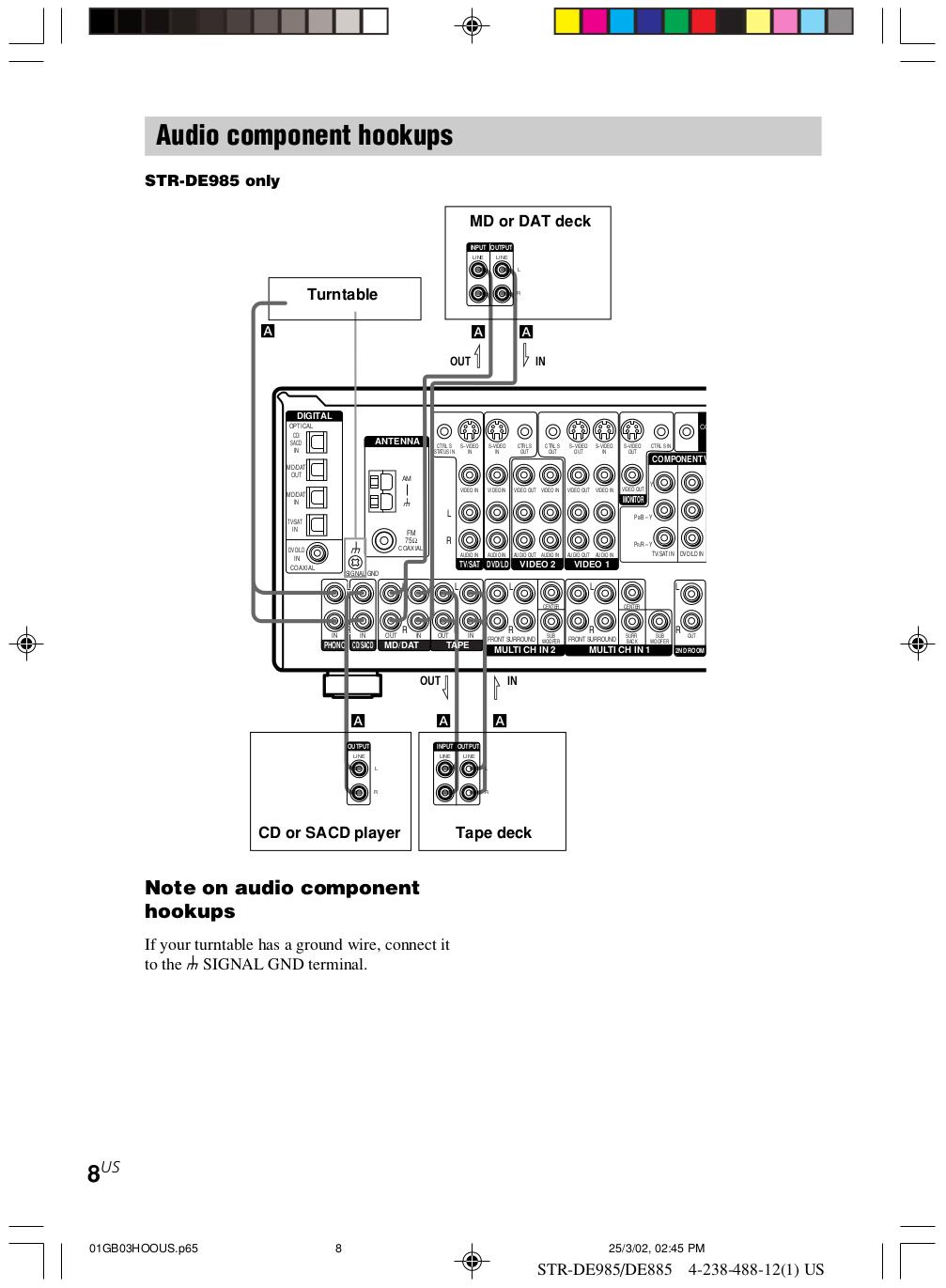 pdf manual for sony receiver str de985 rh umlib com Sony STR De985 Manual sony str-de985 specs