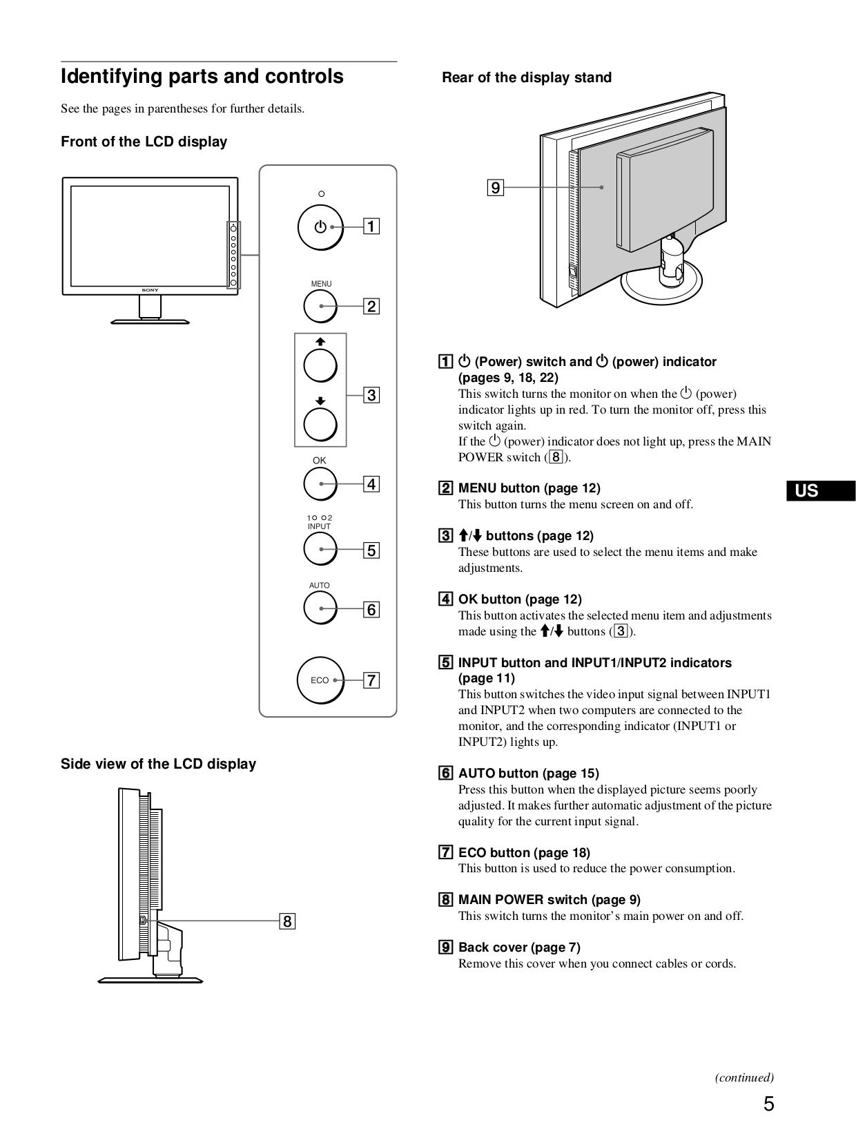 Sony Monitor SDM-P232W pdf page preview