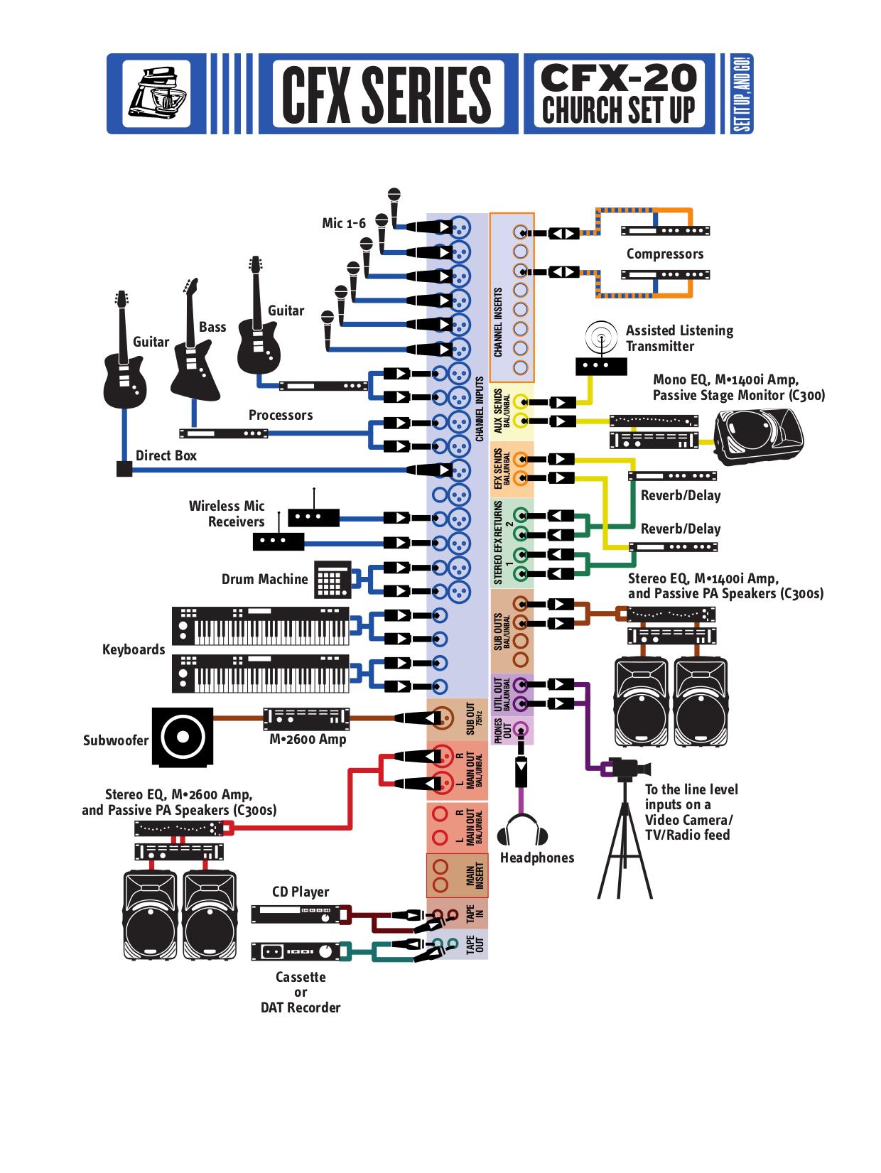 Mackie cfx12 cfx16 cfx20 sm service manual download, schematics.