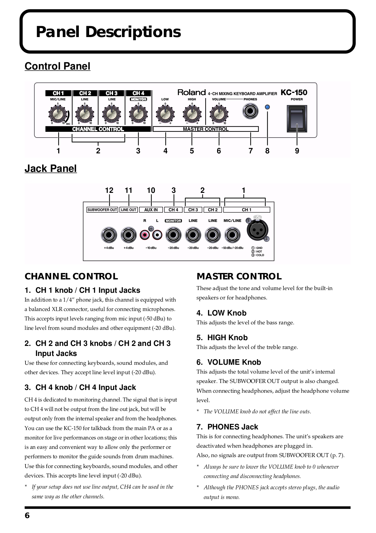 roland ac 60 manual open source user manual u2022 rh dramatic varieties com Roland AC30 Amp Used Roland AC 60 Amp