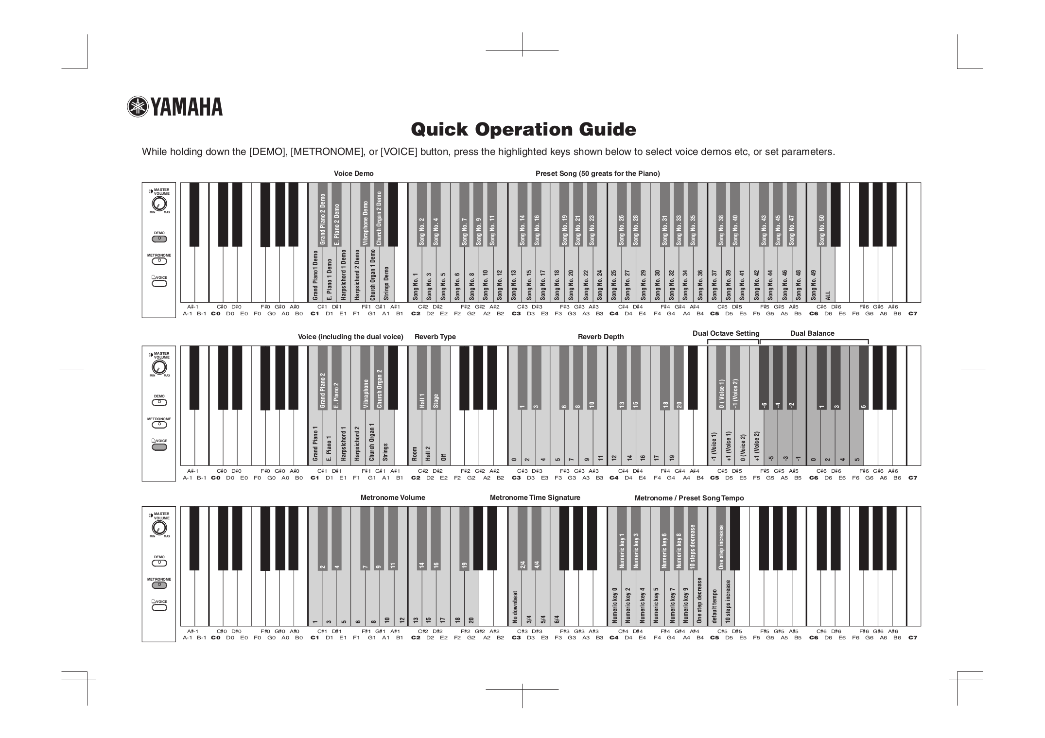 download free pdf for yamaha clp