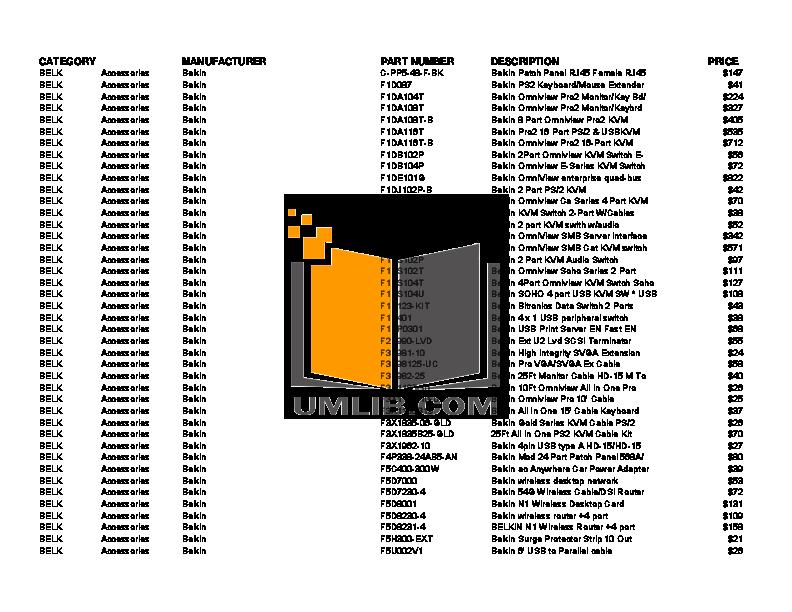 pdf for Belkin Keyboard F8E208 manual