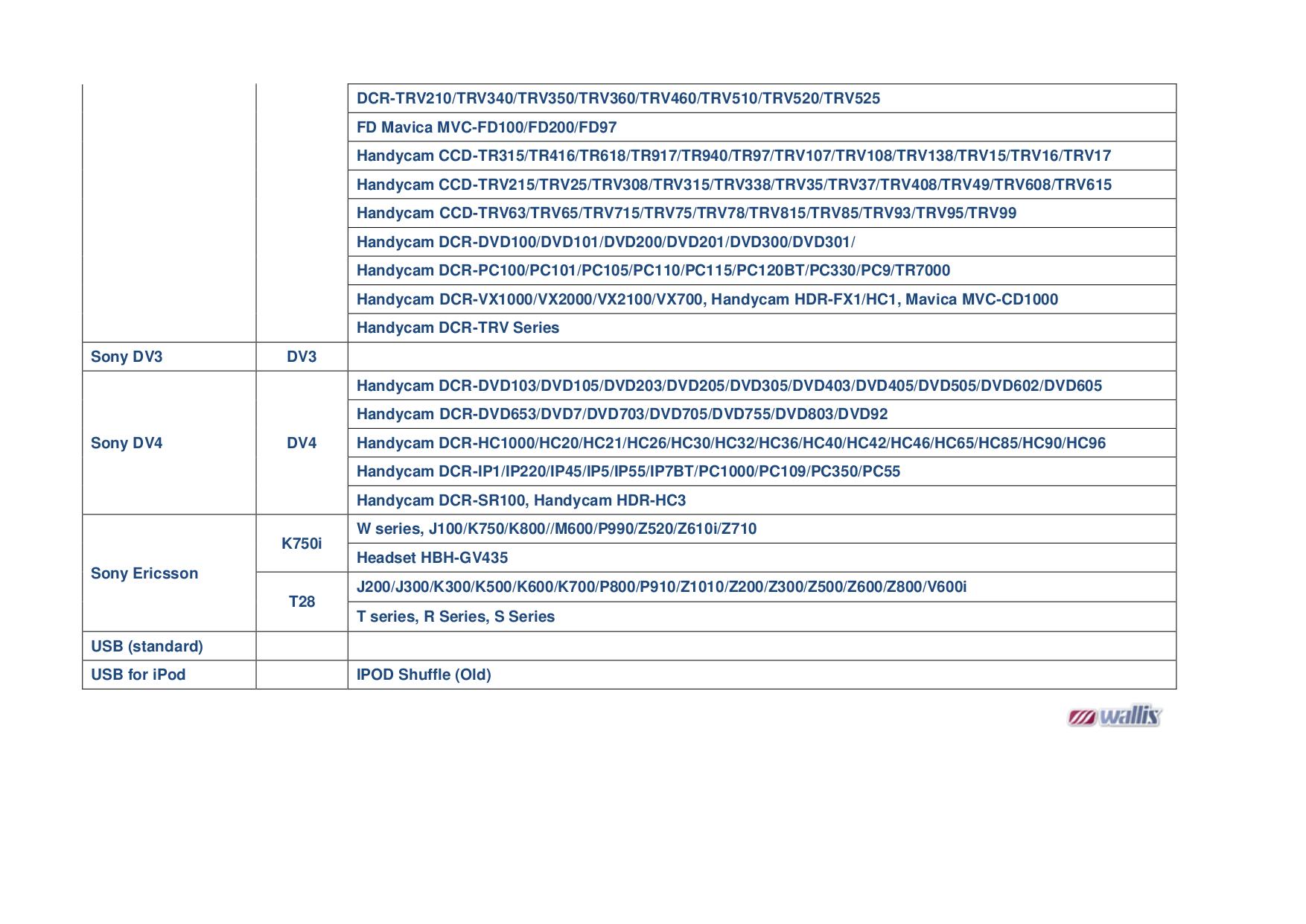 sony trv350 manual pdf
