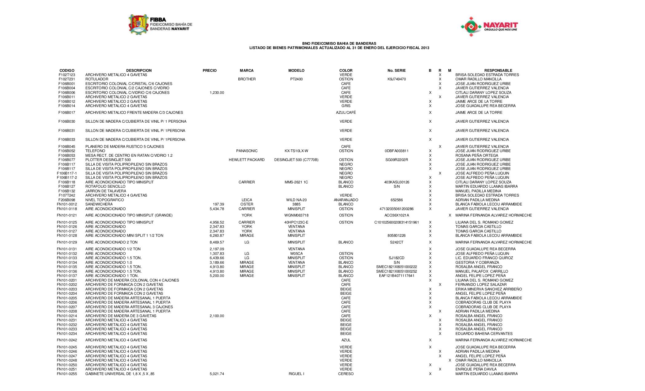 pdf for NexoTek Telephone NT-P500 manual