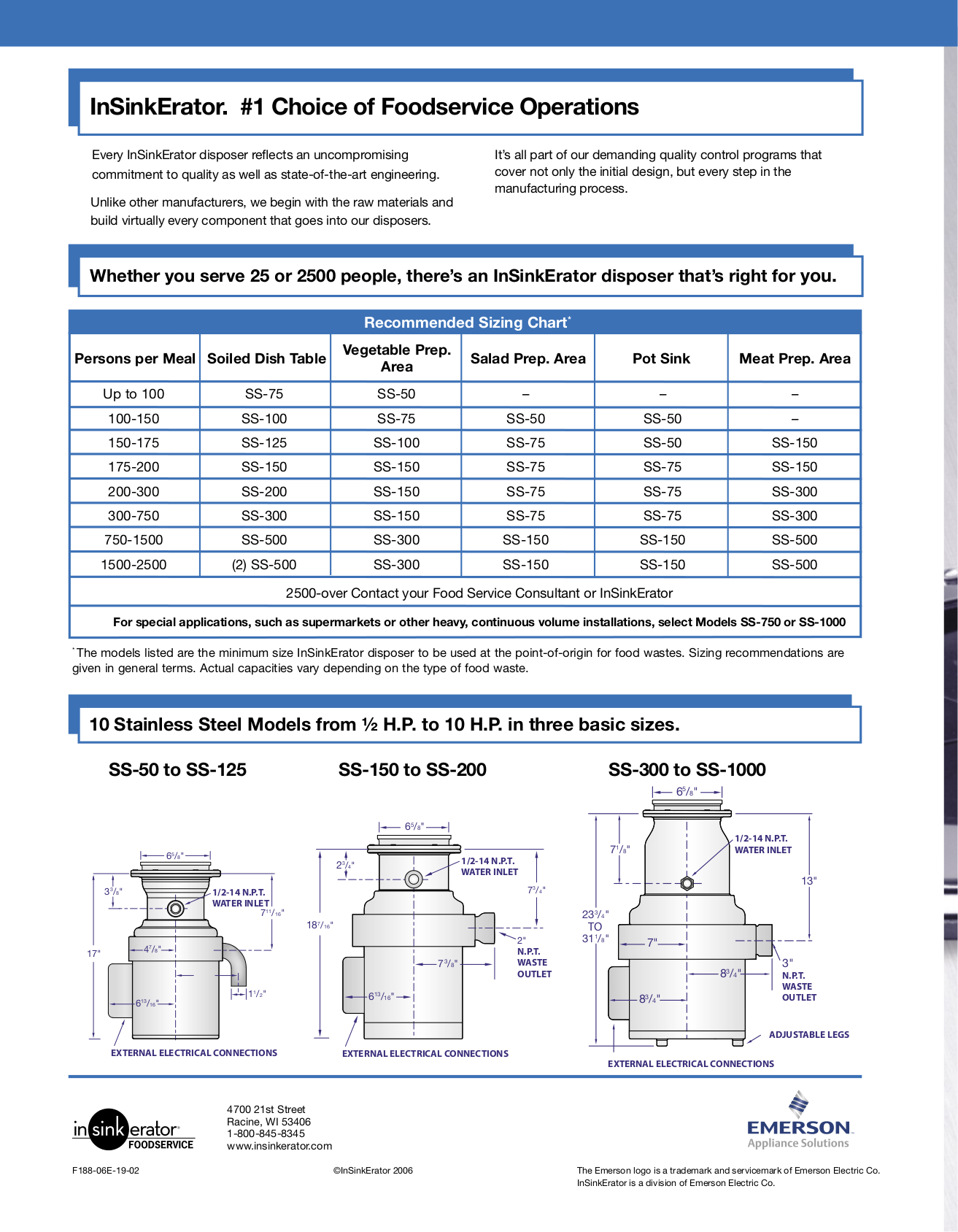 Insinger Other I-6 Food Waste Disposer pdf page preview