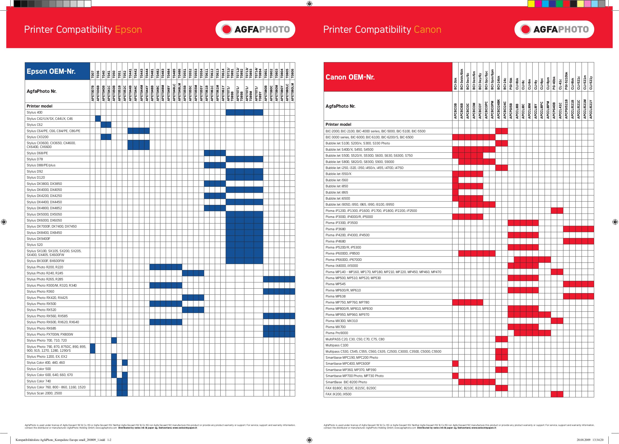 pdf for HP Multifunction Printer Deskjet F390 manual
