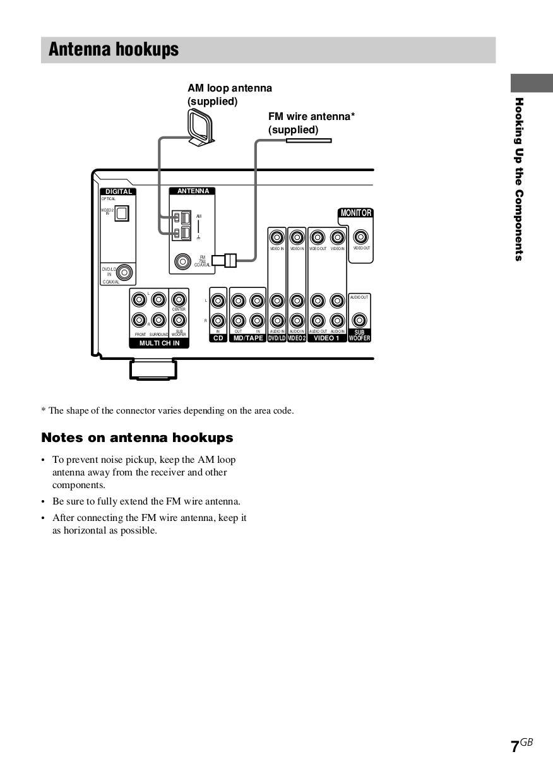 Sony Ht Ddw Wiring Diagram