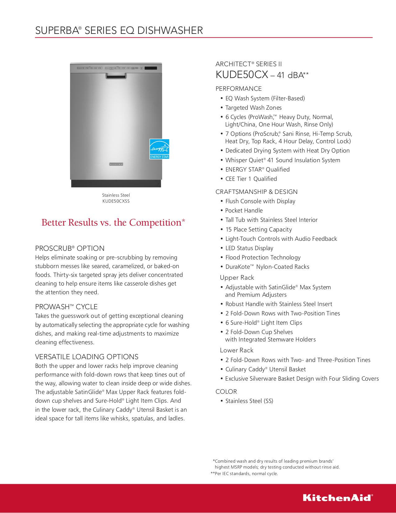 download free pdf for kitchenaid superba kude50cxss dishwasher manual rh umlib com kitchenaid superba dishwasher instructions kitchenaid superba dishwasher instructions