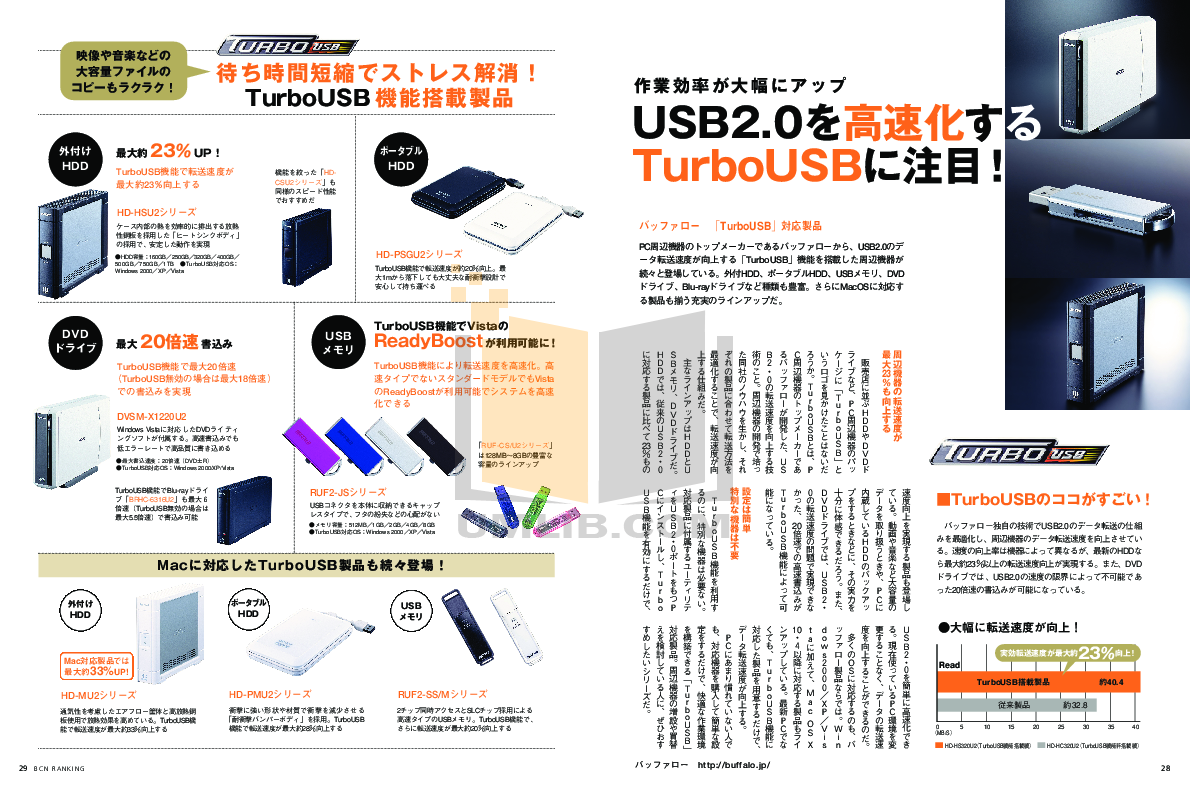 pdf for Buffalo Storage HD-HS320IU2 manual