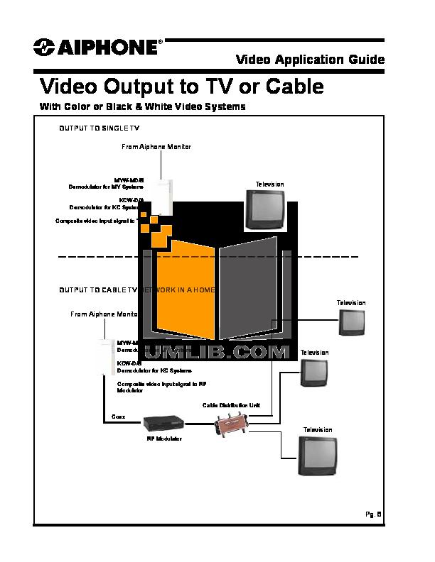 pdf manual for aiphone other mk 1gd intercoms rh umlib com