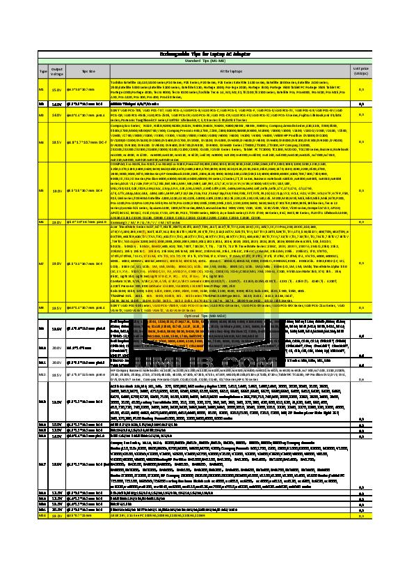 pdf for HP Laptop Compaq Presario,Presario CQ50-210 manual