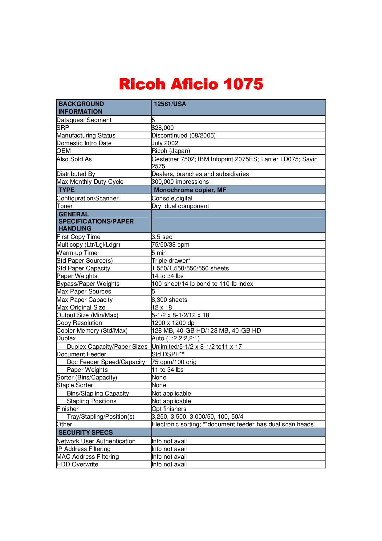 pdf for Ricoh Multifunction Printer Aficio 1075 manual