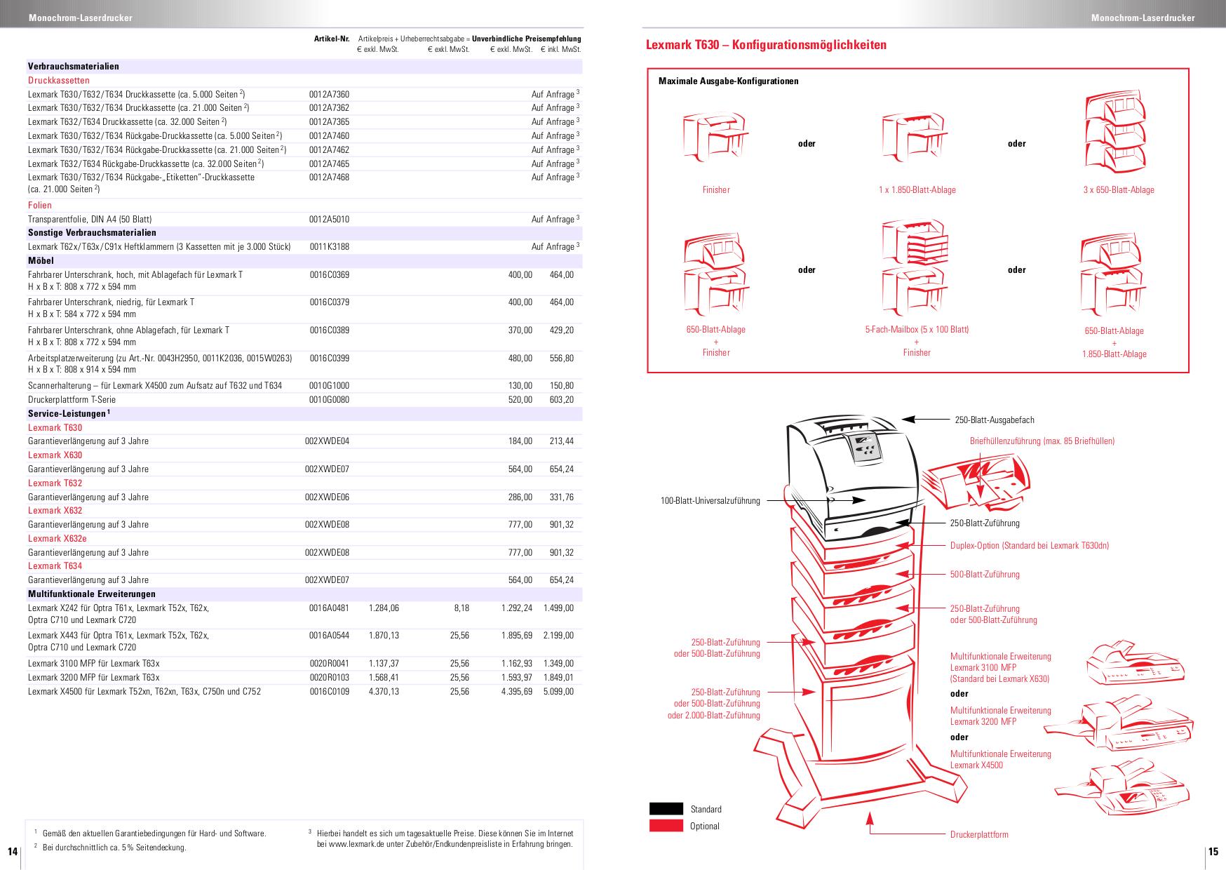 Lexmark Printer T630dtn pdf page preview