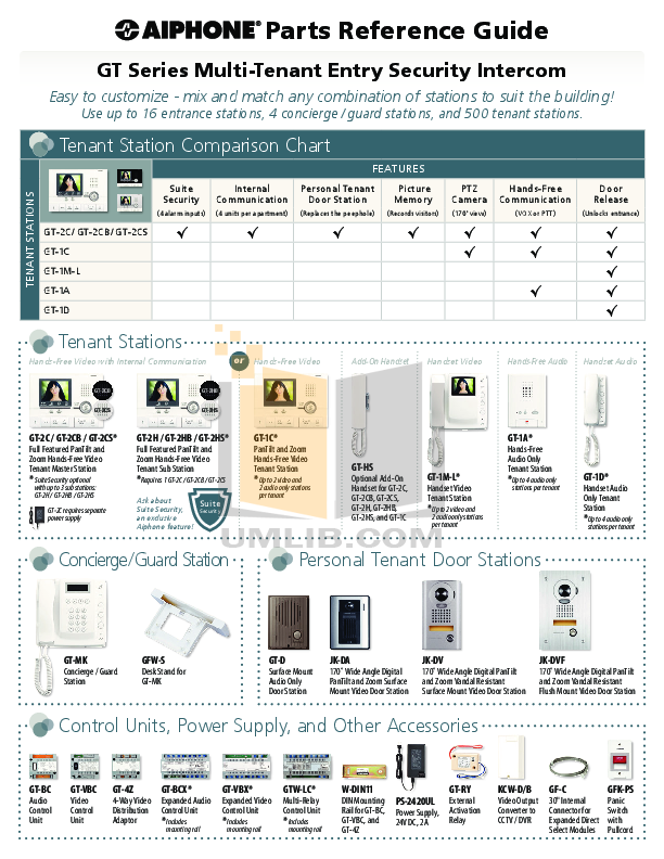 pdf for Aiphone Other KCW-D Intercoms manual