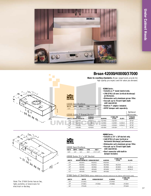 pdf for Broan-NuTone Other 42000 Series 423004 Hoods manual