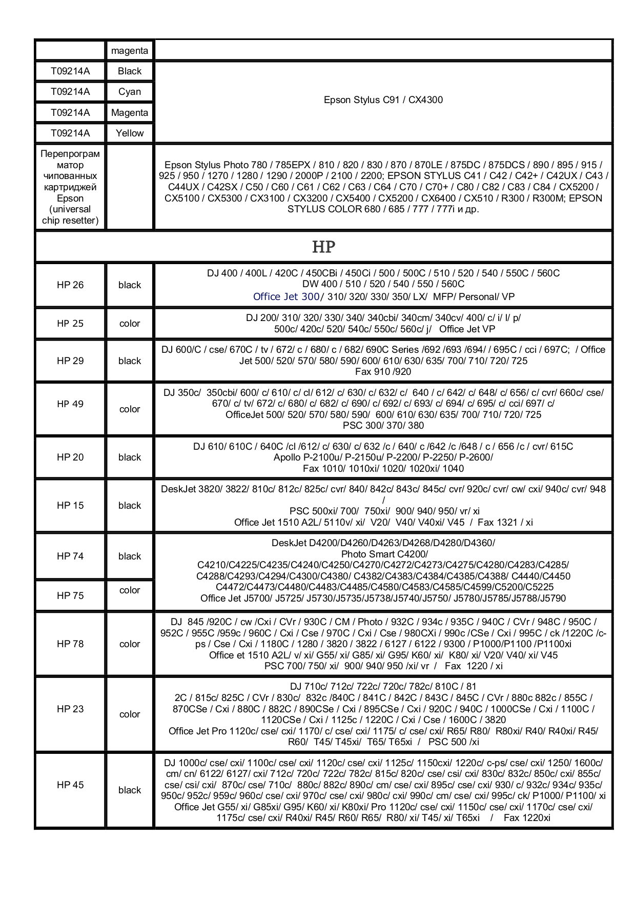 PDF manual for HP Printer Photosmart D7155