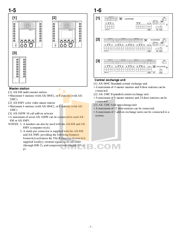 Aiphone Other AX-DVF Intercoms pdf page preview