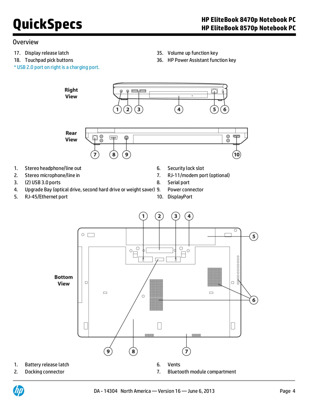 PDF manual for Panasonic DVD Players DVD-F85