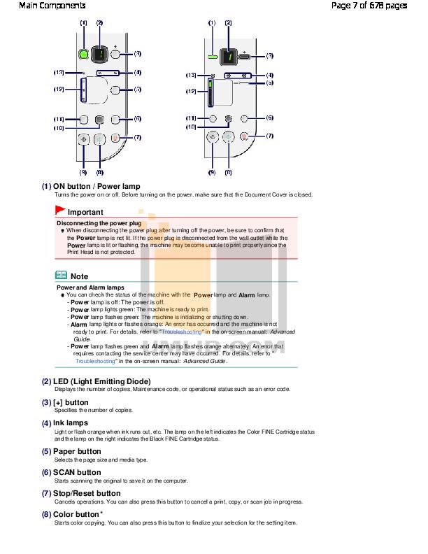 pdf manual for canon multifunction printer pixma mp250 rh umlib com Canon Mp250 3 in 1 Printer Ink Canon Printer Install without Disk