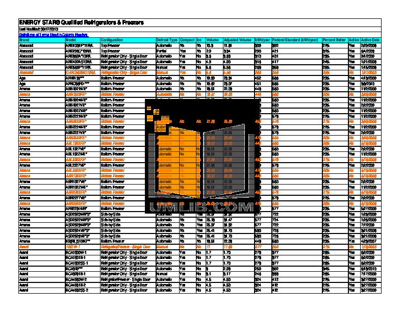 pdf for Frigidaire Refrigerator FFHT1713L manual