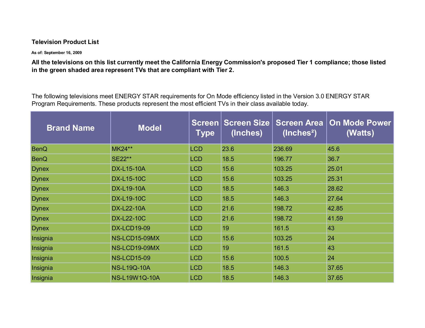 pdf for JVC TV LT-52P789 manual