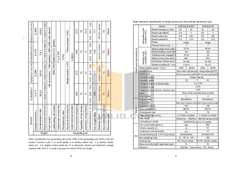 dewalt dg6000 wiring diagram   28 wiring diagram images