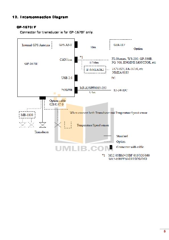 furuno gp 1670 pdf