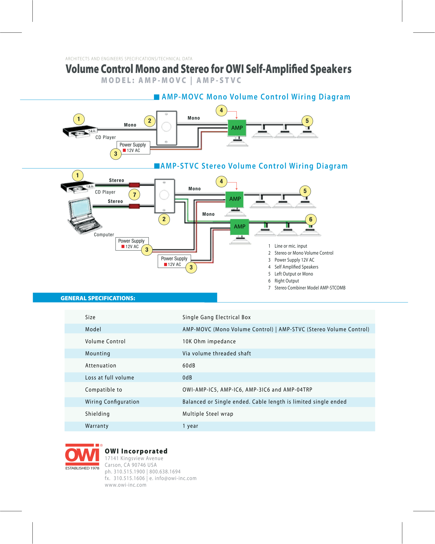 Owi Speaker AMP-MOVC pdf page preview
