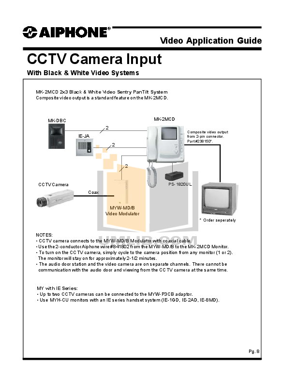 Aiphone Other JB-DV Intercoms pdf page preview