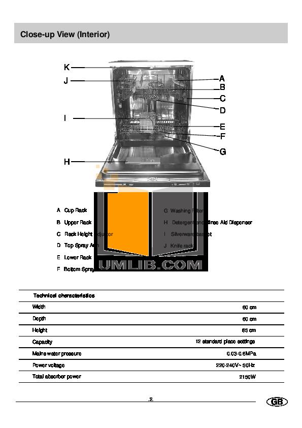 pdf manual for haier dishwasher hdw300ss rh umlib com Haier 18 Inch Dishwasher Haier Dishwasher Recalls