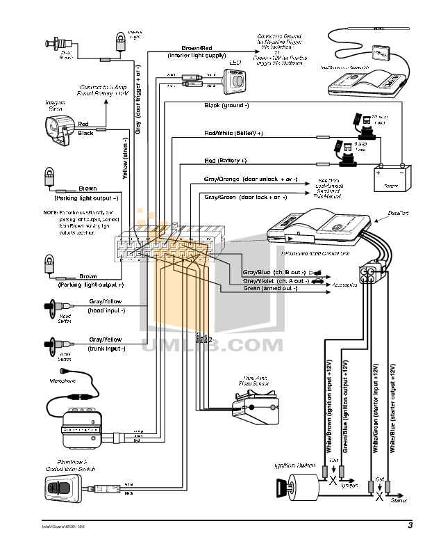 [ZSVE_7041]  Car Alarm Wiring Diagram Pdf - wiring diagrams schematics | Car Alarm Wiring Diagram Pdf |  | wiring diagrams schematics
