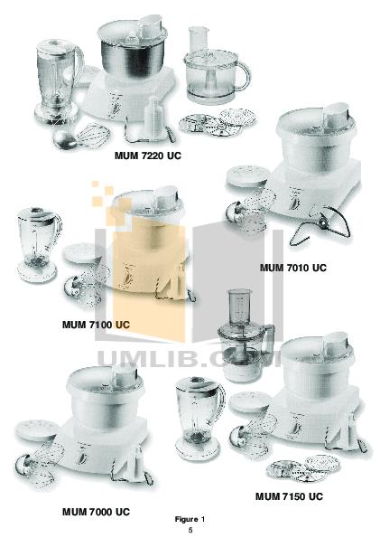 Bosch Food Processor MUM7150UC pdf page preview