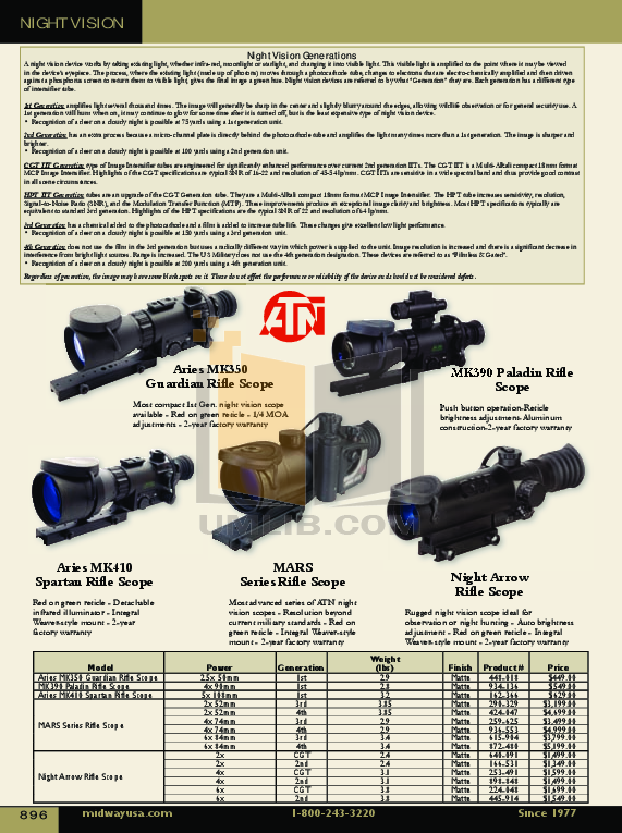 pdf for Atn Binocular PVS7-HPT manual