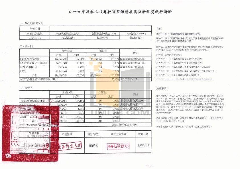 pdf for Asus Monitor VW225T manual