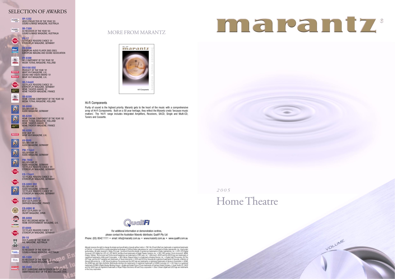 pdf for Marantz Receiver SR6200 manual