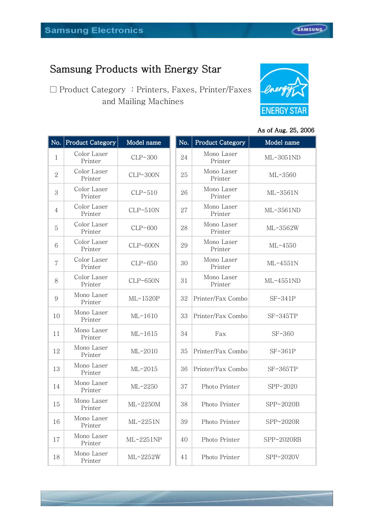 pdf for Samsung Printer ML-2571N manual