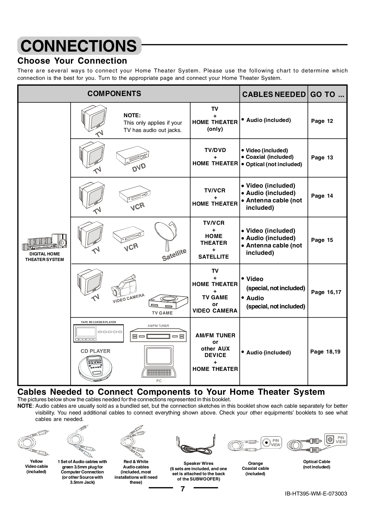 ... Lenoxx Home Theater HT-395 pdf page preview
