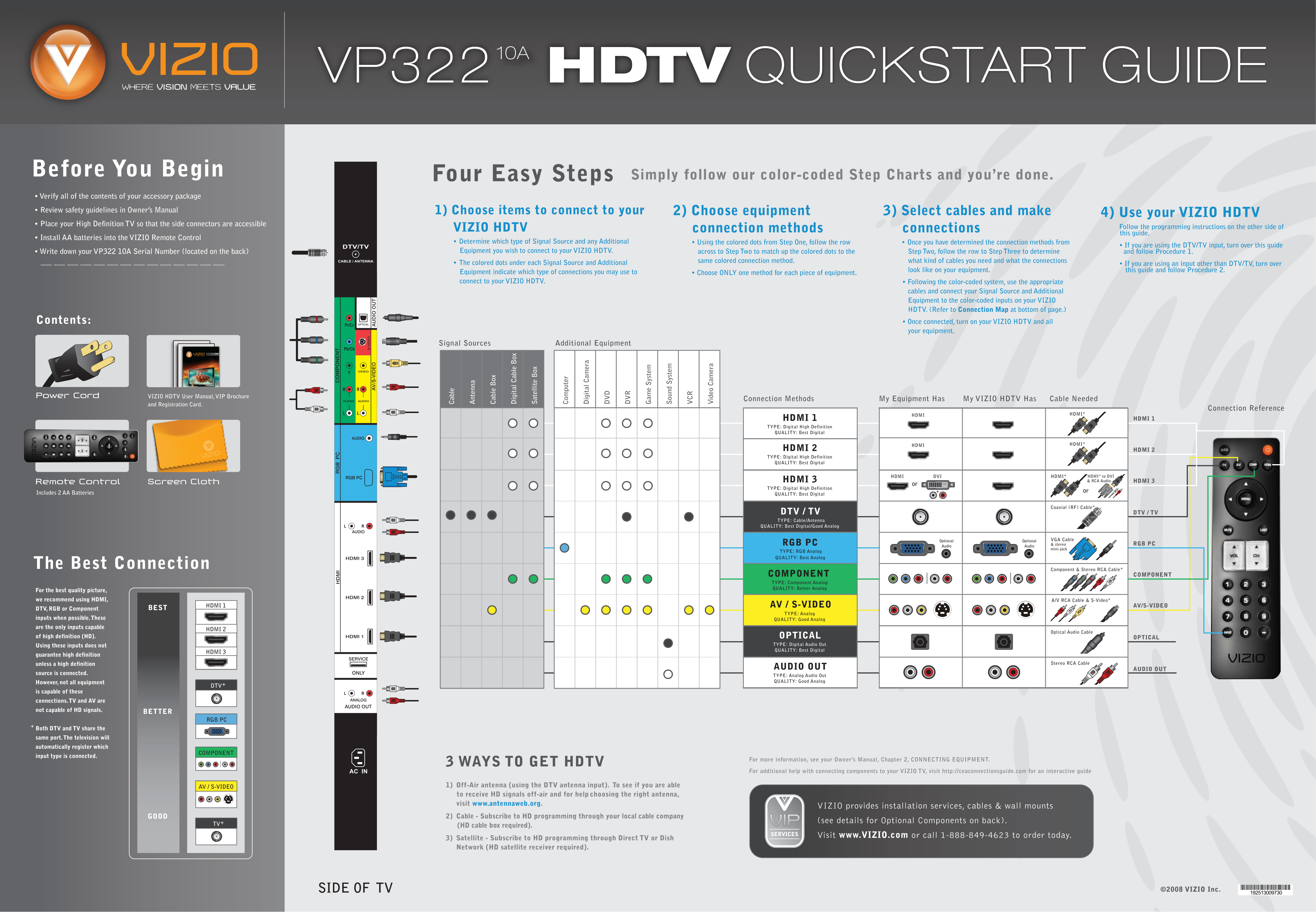 vizio tv wiring diagram schematics wiring diagrams u2022 rh hokispokisrecords com