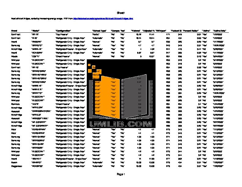 pdf for Frigidaire Refrigerator Gallery GHSC39ETJ manual