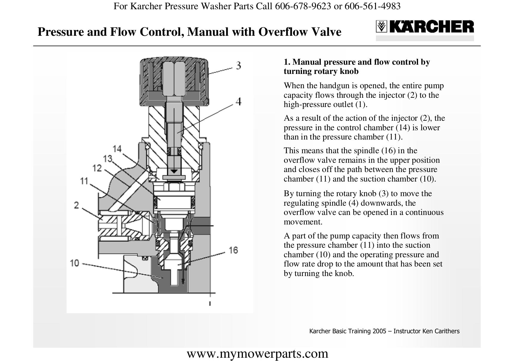 Karcher Hdse 8164m Manual Pdf Download Hds 580 Wiring Diagram For Other K 2400 Hh Pressure Washers