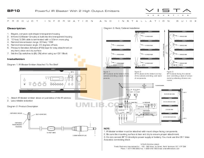 pdf for Bazooka Other BP10 IR Blasters manual