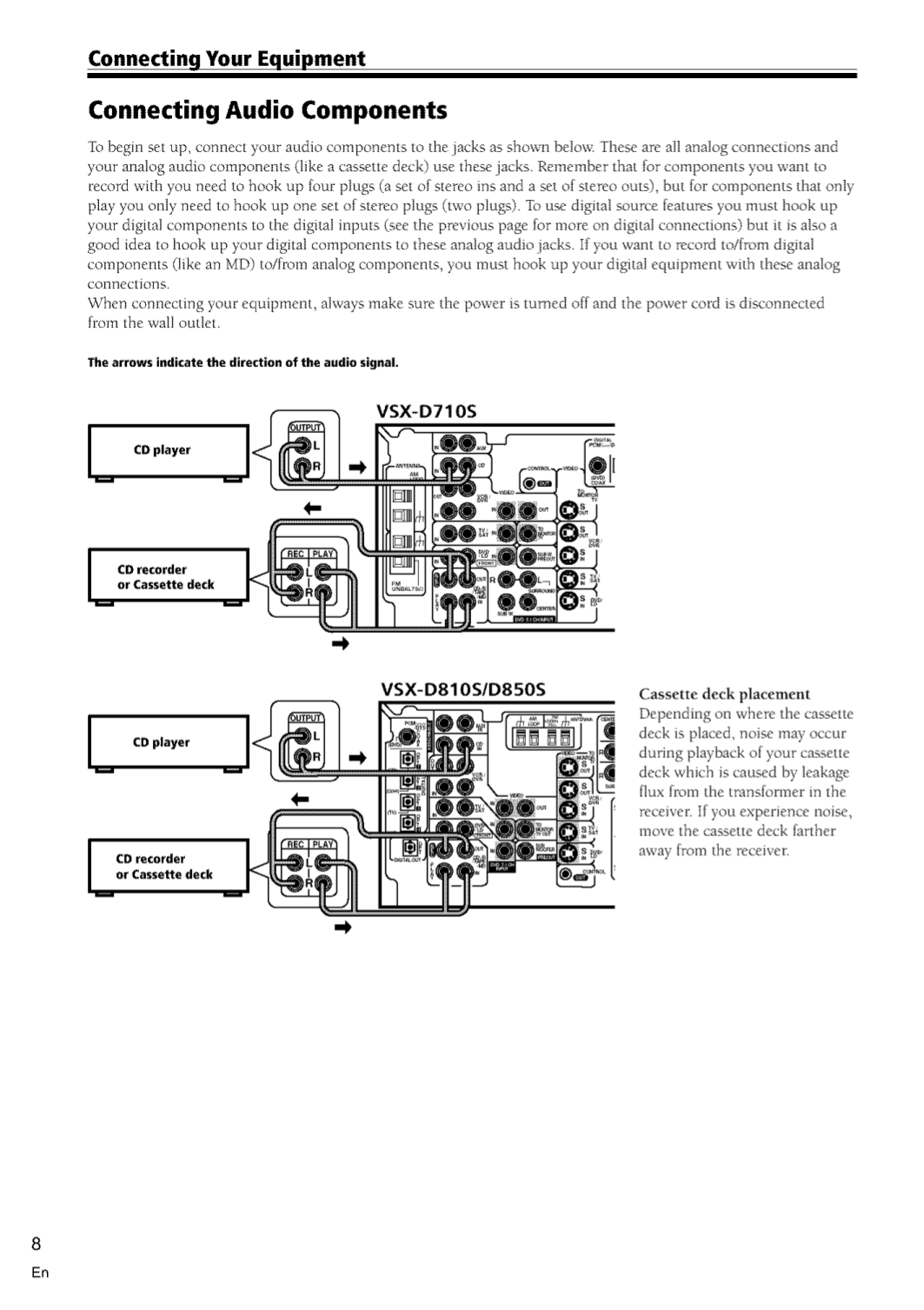 Pdf manual for pioneer receiver vsx d710s pioneer receiver vsx d710s pdf page preview fandeluxe Gallery