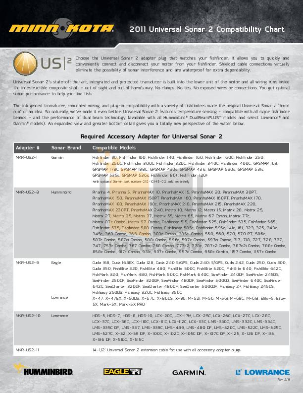 Download free pdf for Garmin FishFinder 320C GPS manual on