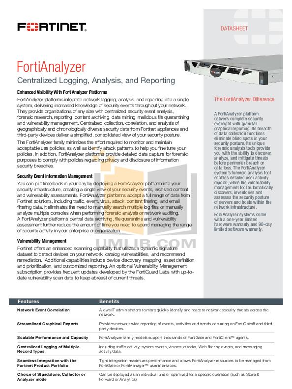 Download free pdf for Fortinet Fortiyzer Fortiyzer-800B ...