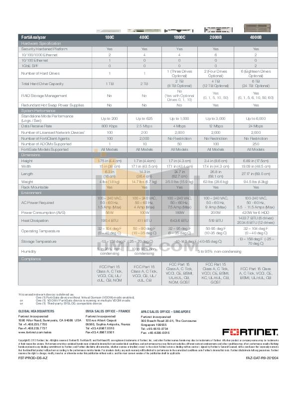 PDF manual for Fortinet Other Fortiyzer Fortiyzer-800B ...