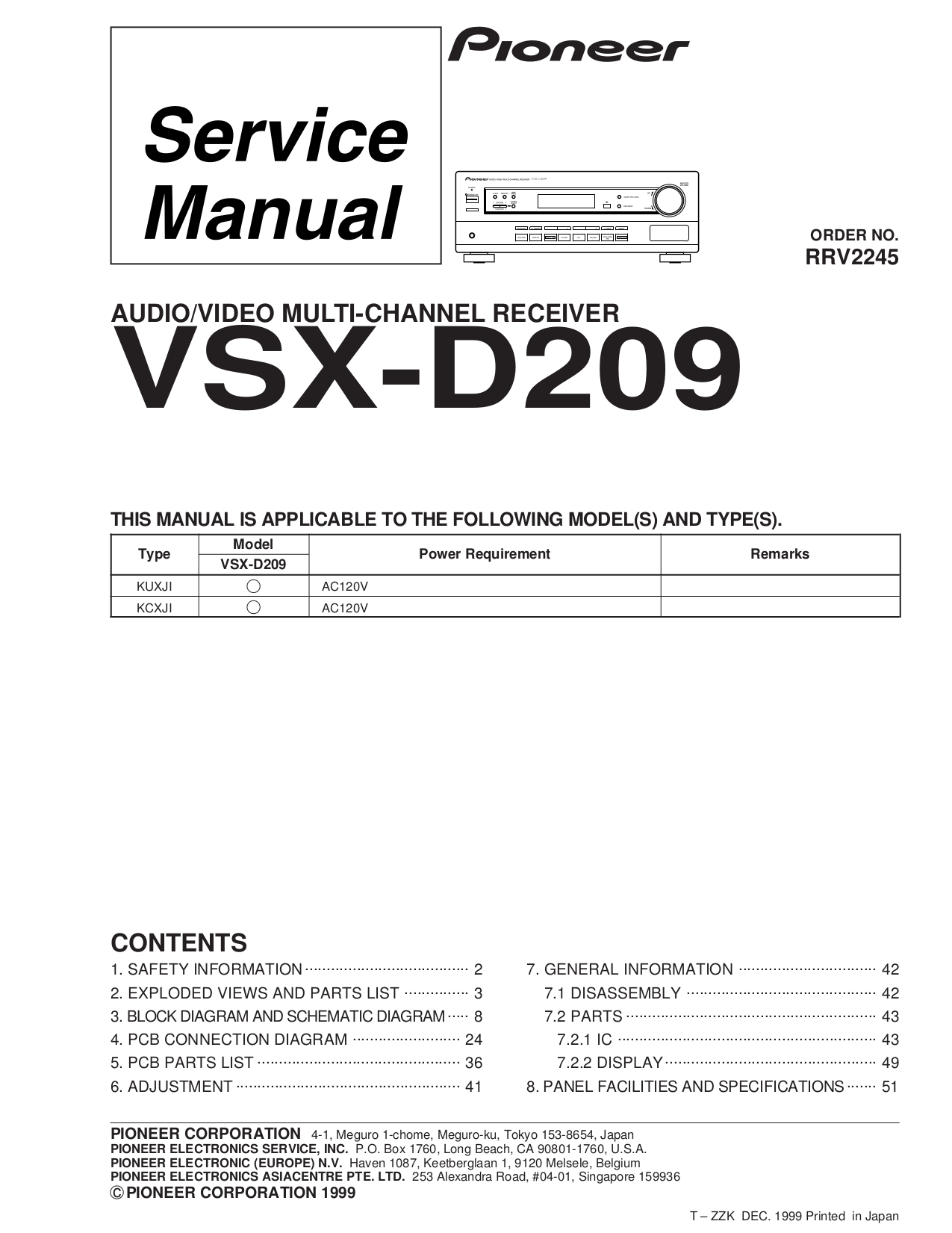 pdf for Pioneer Receiver VSX-D209 manual
