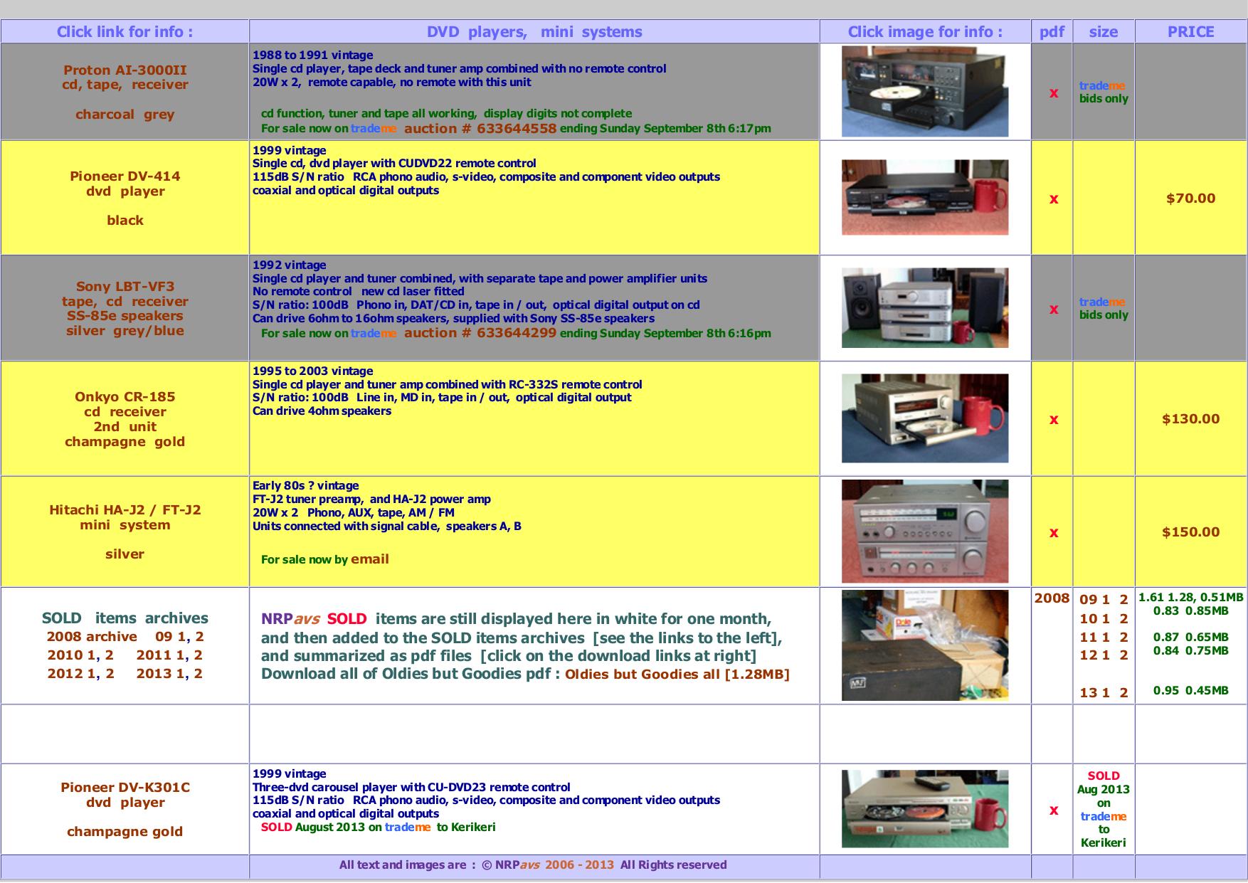 laser optics pdf